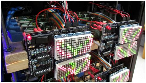 Electronics | Free Full-Text | A Raspberry Pi Cluster