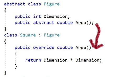 what is abstract class and abstract method in c#
