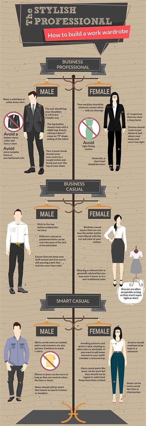 Infographic for Office Dress Codes   Reader's Digest