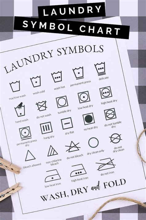 PRINTABLE LAUNDRY SYMBOLS CHART Crafts Mad in Crafts